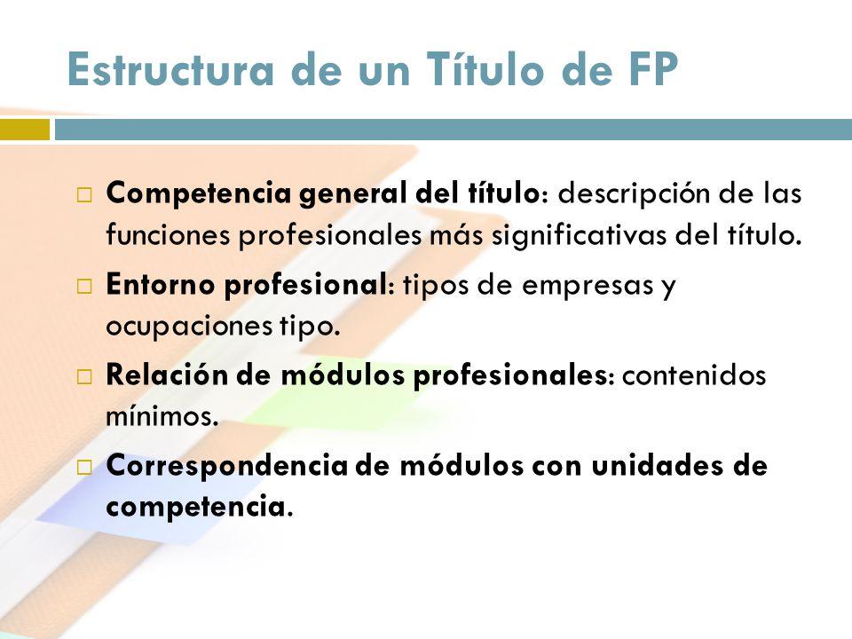 Estructura de un Título de FP