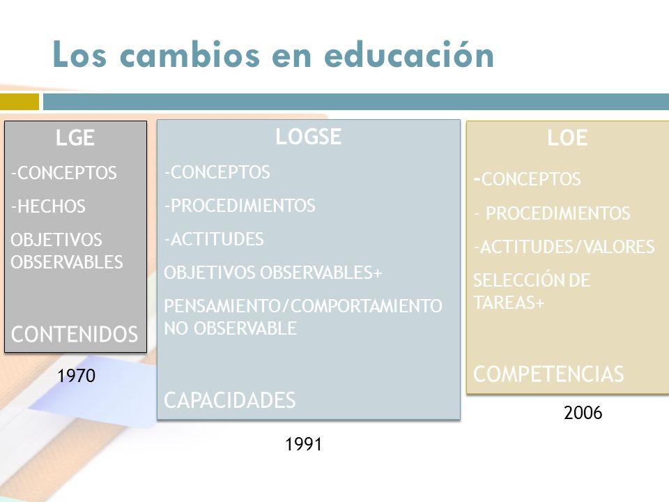 Los cambios en educación