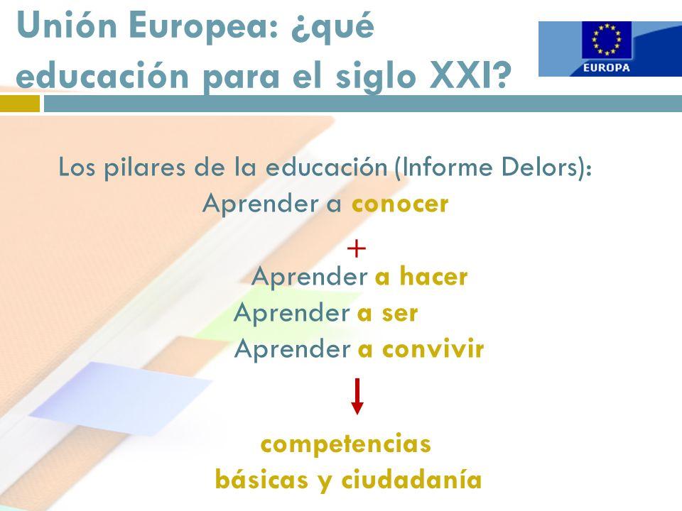 Los pilares de la educación (Informe Delors):