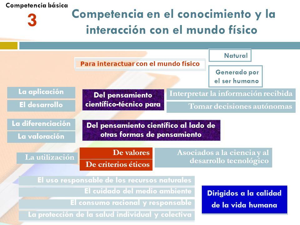 3 Competencia en el conocimiento y la interacción con el mundo físico