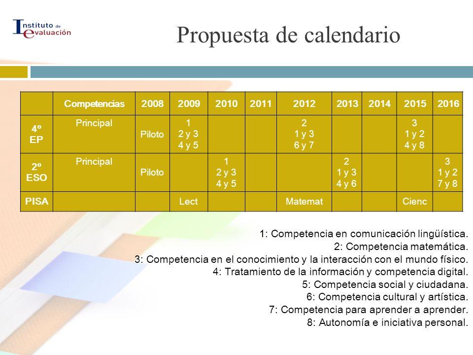 Propuesta de calendario