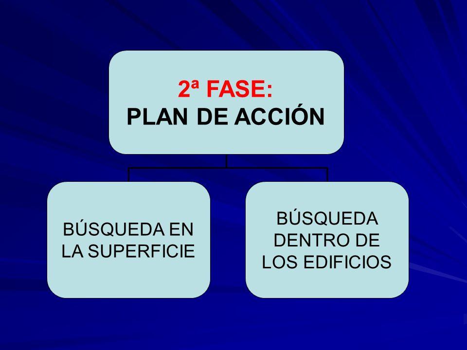 2ª FASE: PLAN DE ACCIÓN BÚSQUEDA DENTRO DE LOS EDIFICIOS