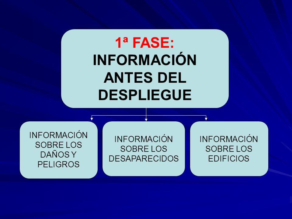 1ª FASE: INFORMACIÓN ANTES DEL DESPLIEGUE