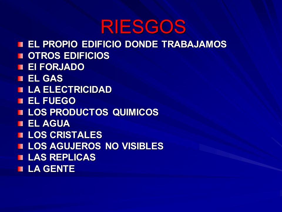 RIESGOS EL PROPIO EDIFICIO DONDE TRABAJAMOS OTROS EDIFICIOS El FORJADO