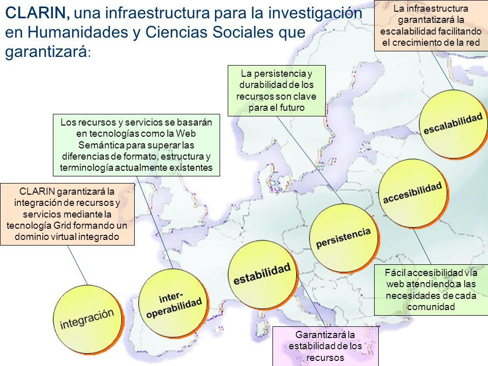CLARIN, una infraestructura para la investigación en Humanidades y Ciencias Sociales que garantizará:
