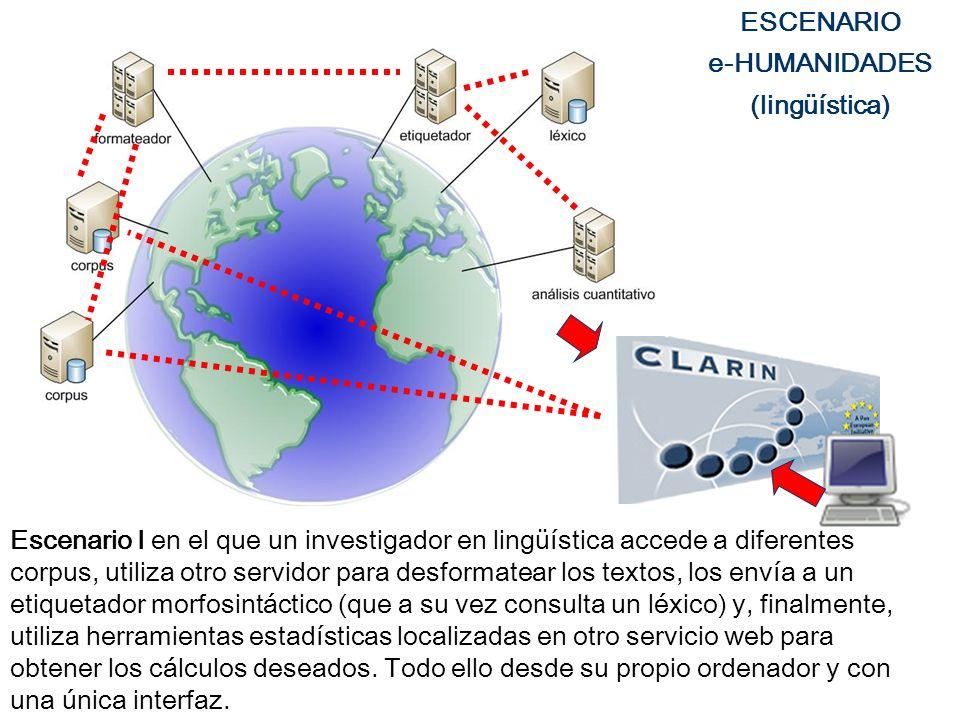 ESCENARIO e-HUMANIDADES. (lingüística)