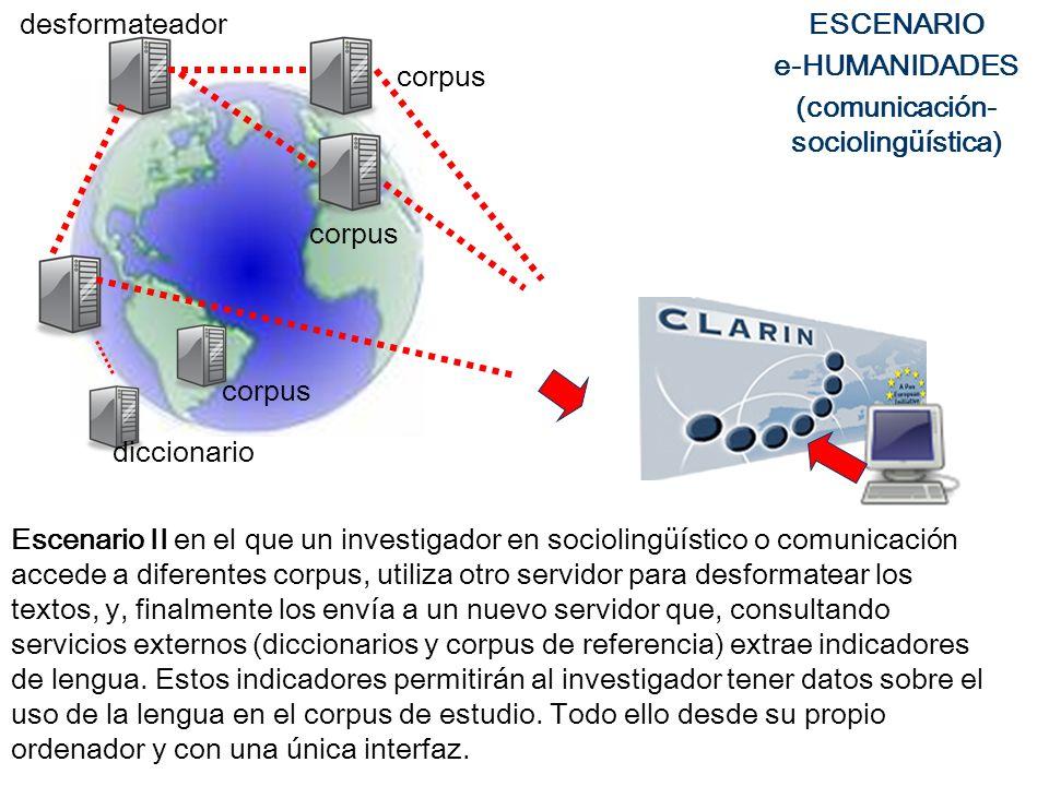 (comunicación- sociolingüística)