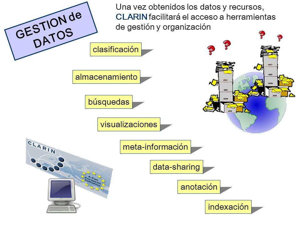 Una vez obtenidos los datos y recursos, CLARIN facilitará el acceso a herramientas de gestión y organización