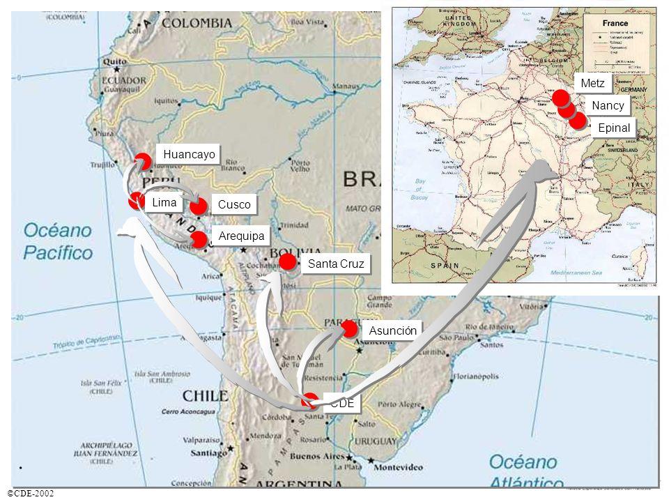 Actividades Internacionales Ciudades donde se prestaron Servicios del CDE