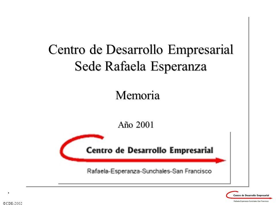 Centro de Desarrollo Empresarial Sede Rafaela Esperanza