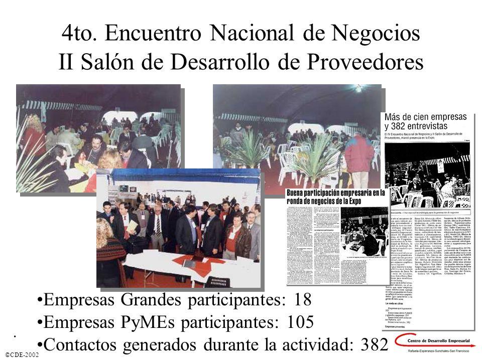 4to. Encuentro Nacional de Negocios II Salón de Desarrollo de Proveedores