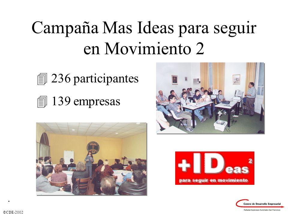 Campaña Mas Ideas para seguir en Movimiento 2