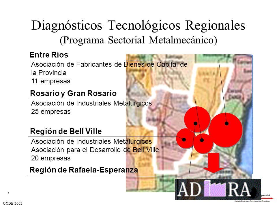 Diagnósticos Tecnológicos Regionales (Programa Sectorial Metalmecánico)