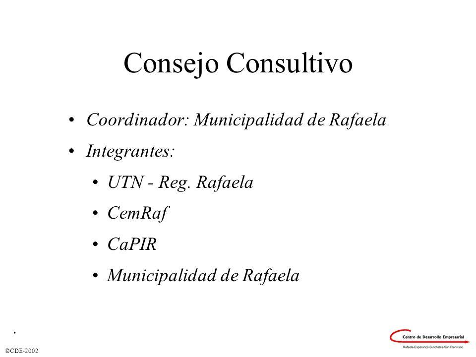 Consejo Consultivo Coordinador: Municipalidad de Rafaela Integrantes: