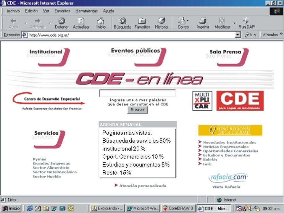 CDE Información Página WEB