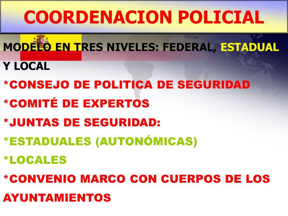 COORDENACION POLICIAL