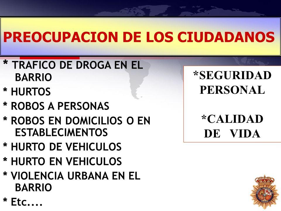 PREOCUPACION DE LOS CIUDADANOS