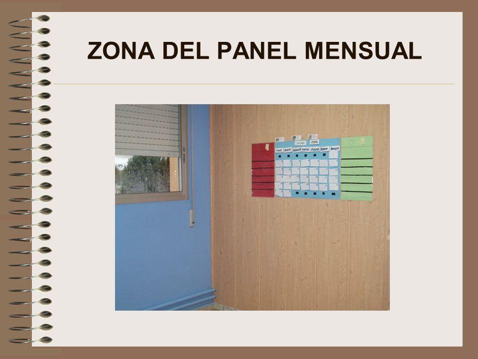 ZONA DEL PANEL MENSUAL