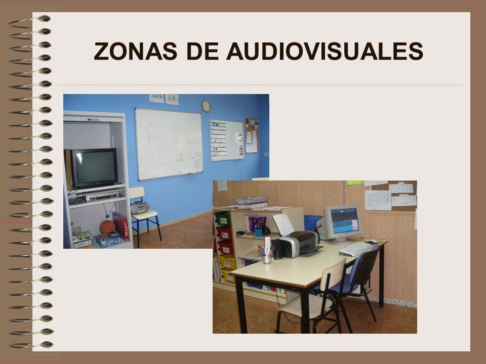 ZONAS DE AUDIOVISUALES