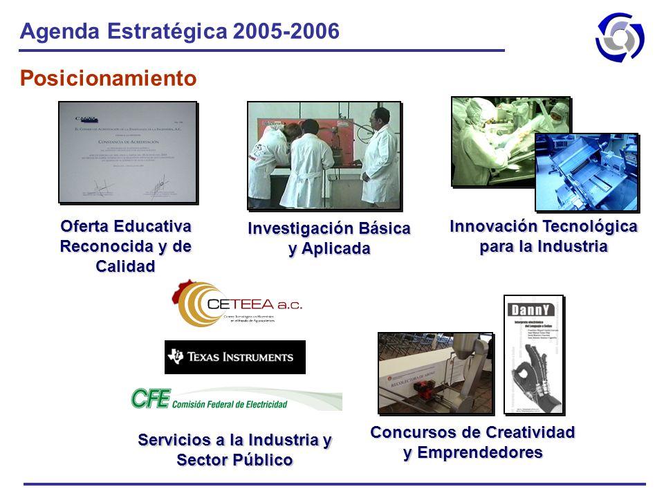 Agenda Estratégica 2005-2006 Posicionamiento
