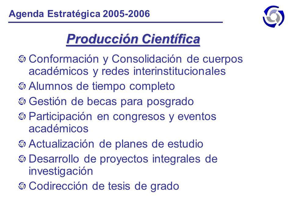 Producción Científica