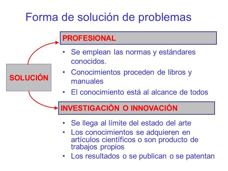 Forma de solución de problemas