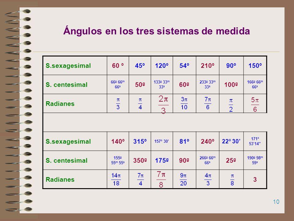 Ángulos en los tres sistemas de medida