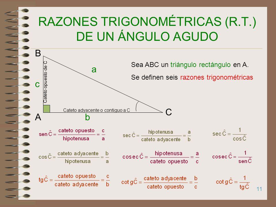 RAZONES TRIGONOMÉTRICAS (R.T.) DE UN ÁNGULO AGUDO