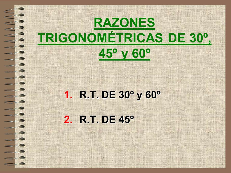 RAZONES TRIGONOMÉTRICAS DE 30º, 45º y 60º