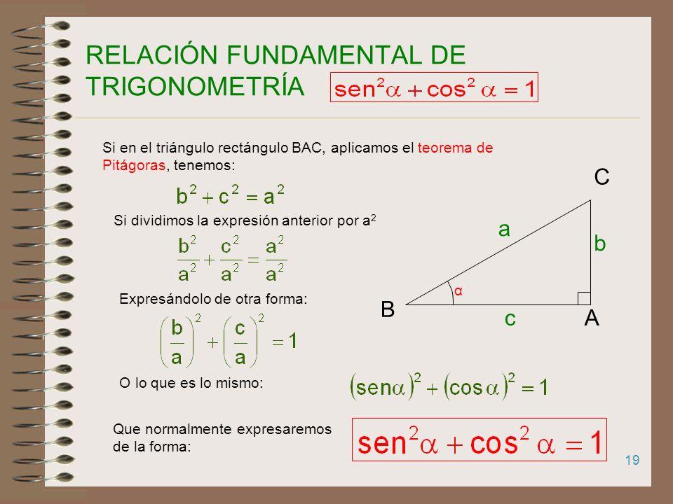 RELACIÓN FUNDAMENTAL DE TRIGONOMETRÍA
