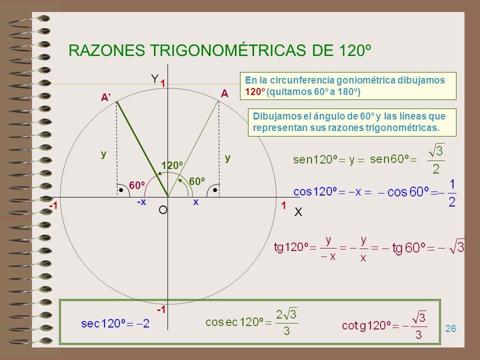 RAZONES TRIGONOMÉTRICAS DE 120º