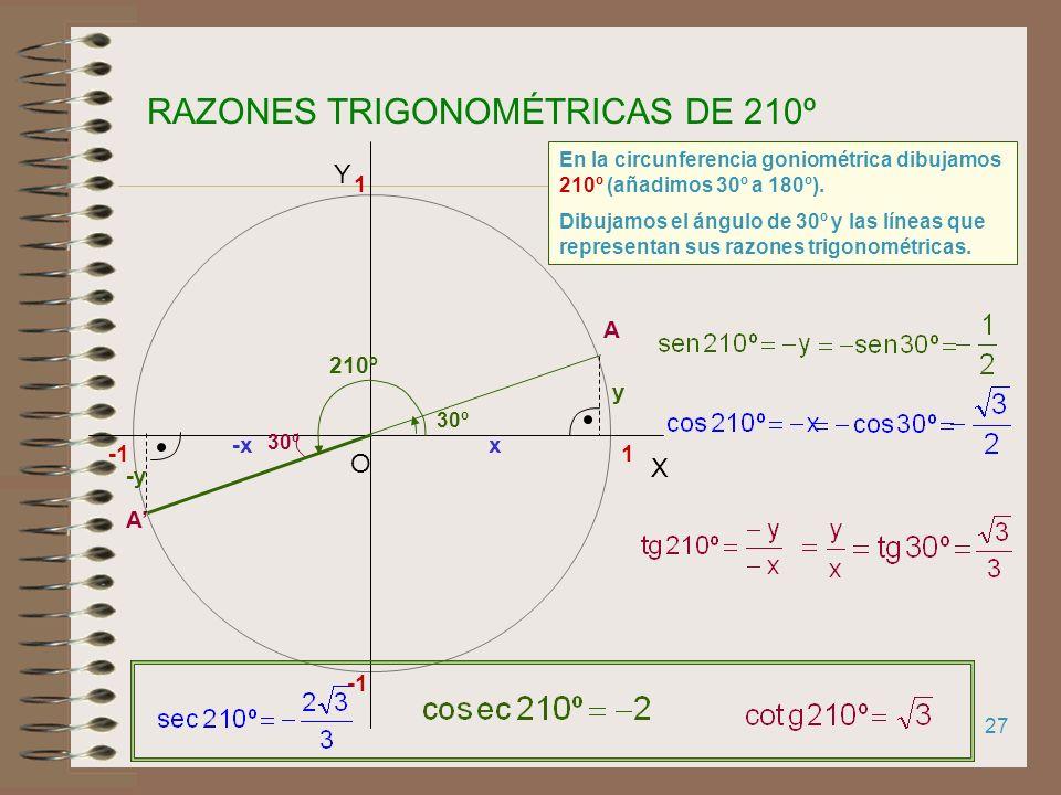 RAZONES TRIGONOMÉTRICAS DE 210º