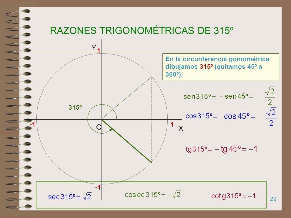 RAZONES TRIGONOMÉTRICAS DE 315º