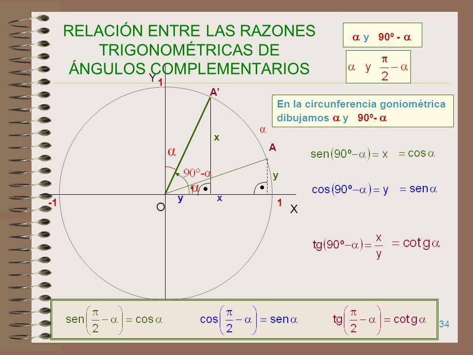 RELACIÓN ENTRE LAS RAZONES TRIGONOMÉTRICAS DE ÁNGULOS COMPLEMENTARIOS