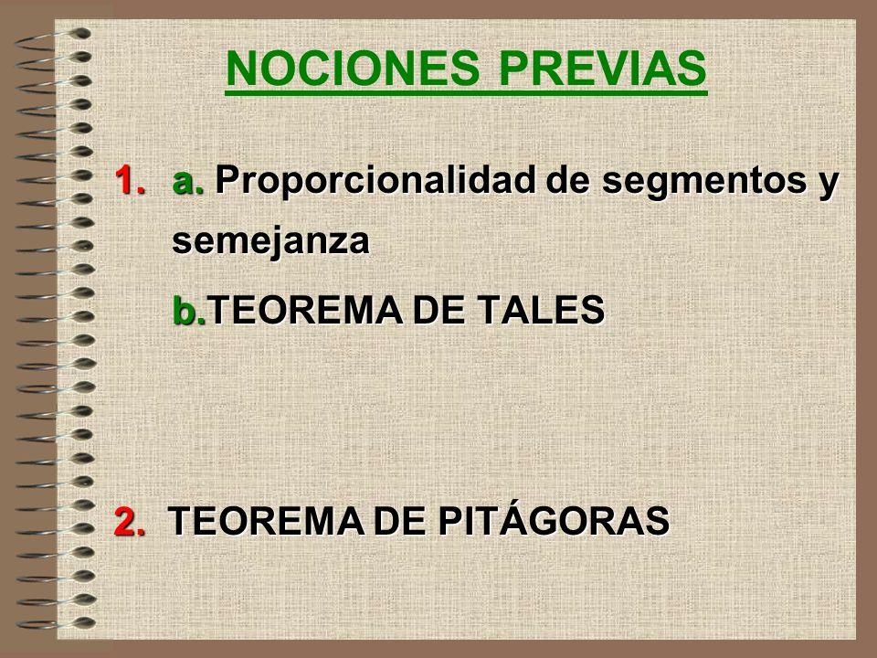 NOCIONES PREVIAS a. Proporcionalidad de segmentos y semejanza