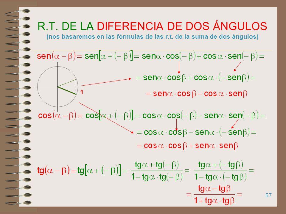 R.T. DE LA DIFERENCIA DE DOS ÁNGULOS (nos basaremos en las fórmulas de las r.t. de la suma de dos ángulos)