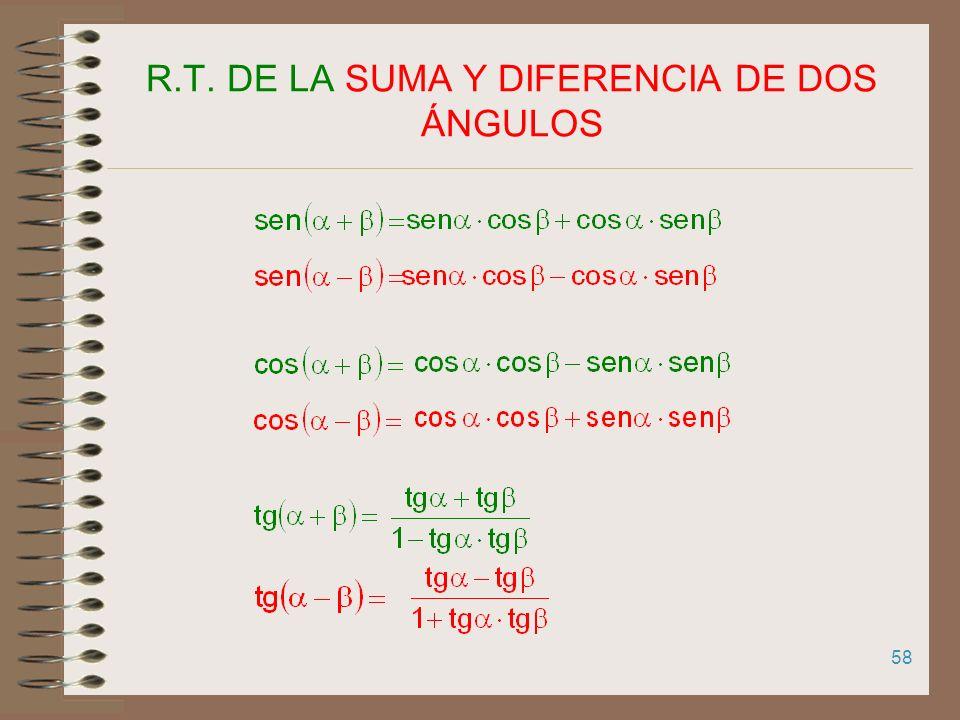 R.T. DE LA SUMA Y DIFERENCIA DE DOS ÁNGULOS