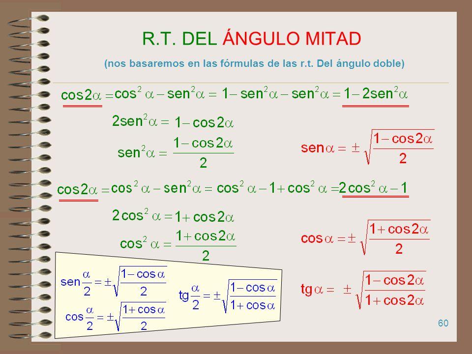 R. T. DEL ÁNGULO MITAD (nos basaremos en las fórmulas de las r. t