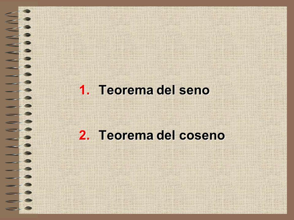 Teorema del seno Teorema del coseno