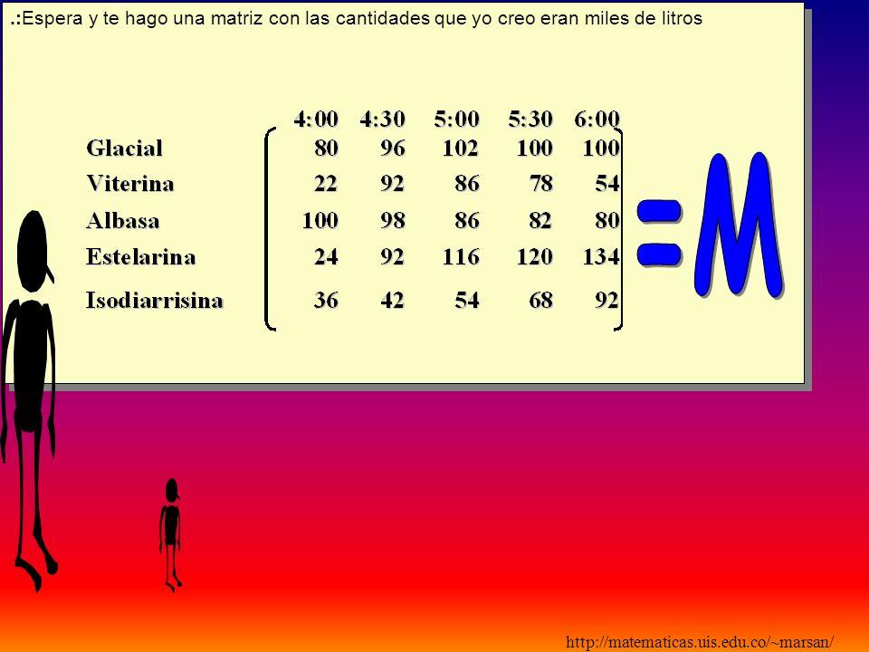 .:Espera y te hago una matriz con las cantidades que yo creo eran miles de litros