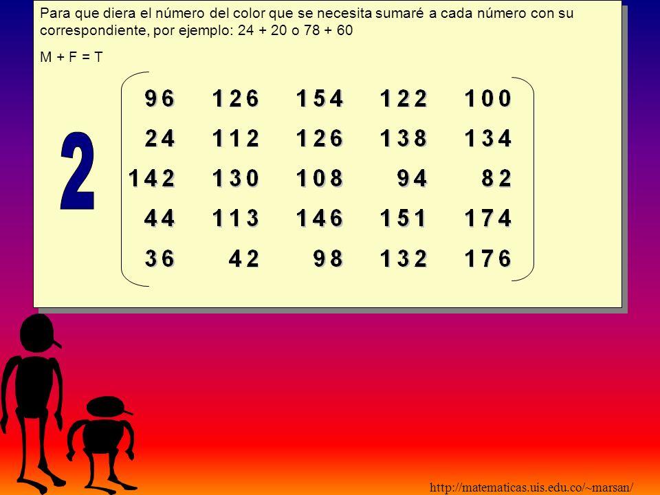 Para que diera el número del color que se necesita sumaré a cada número con su correspondiente, por ejemplo: 24 + 20 o 78 + 60