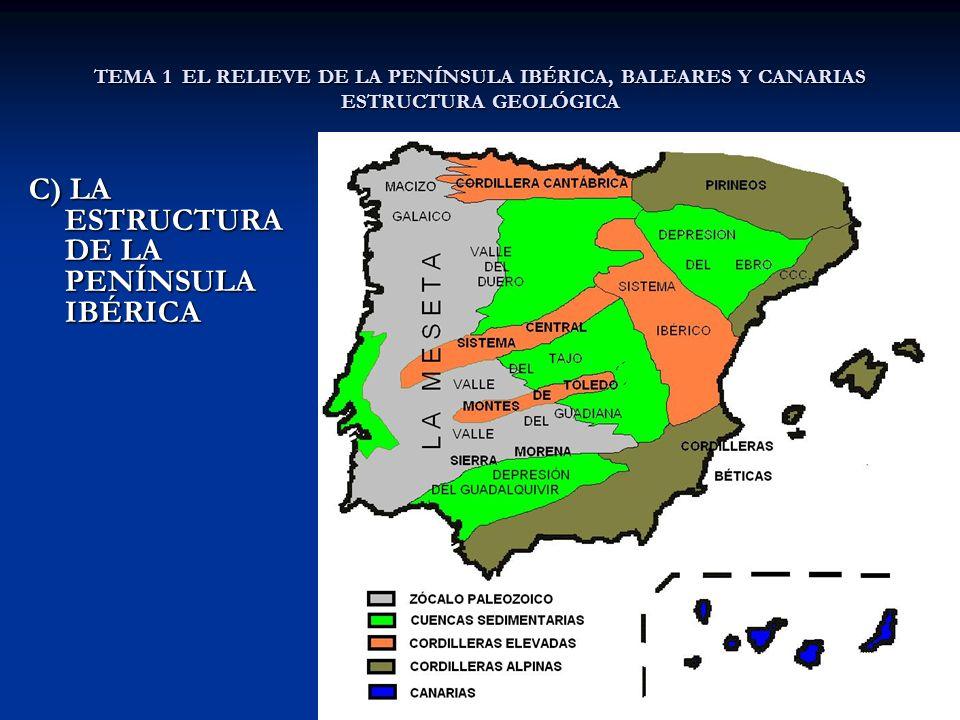 C) LA ESTRUCTURA DE LA PENÍNSULA IBÉRICA