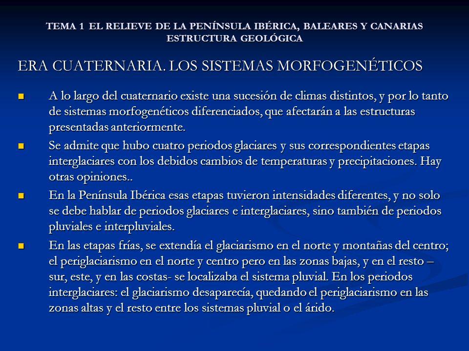 ERA CUATERNARIA. LOS SISTEMAS MORFOGENÉTICOS