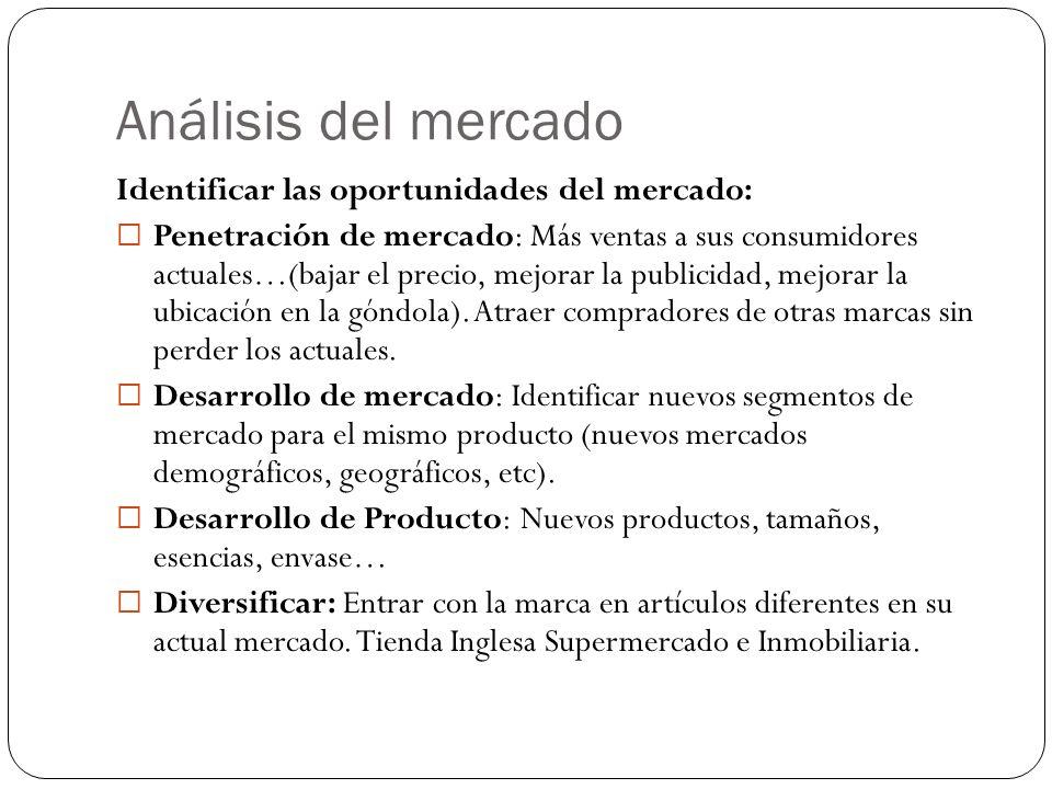 Análisis del mercado Identificar las oportunidades del mercado: