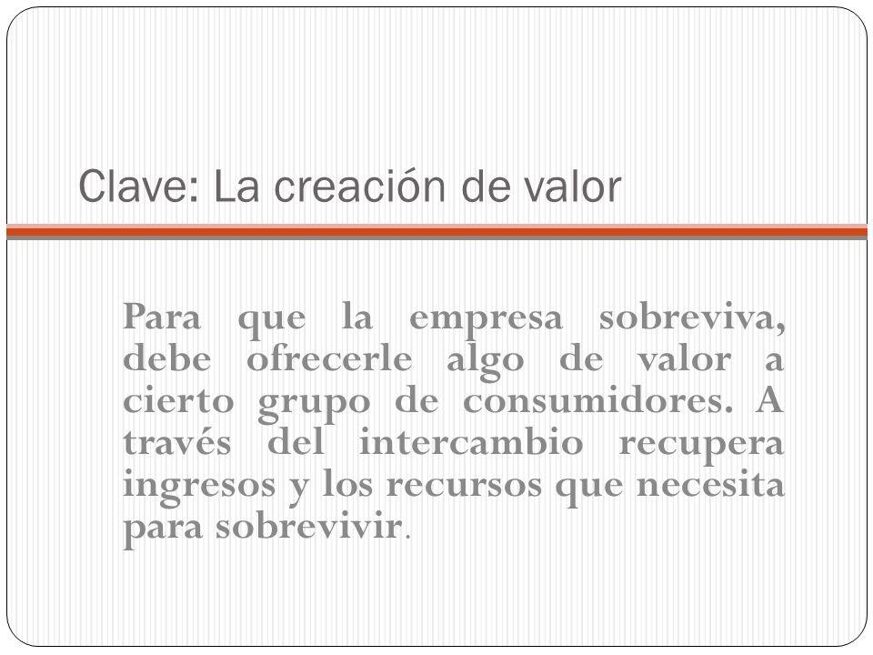 Clave: La creación de valor