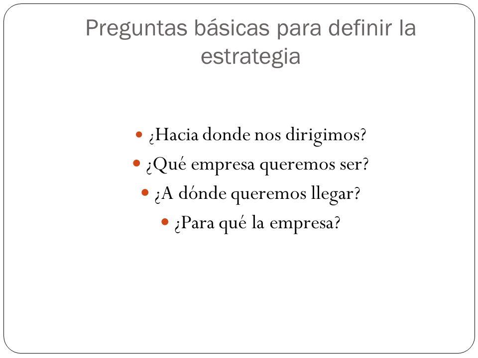 Preguntas básicas para definir la estrategia