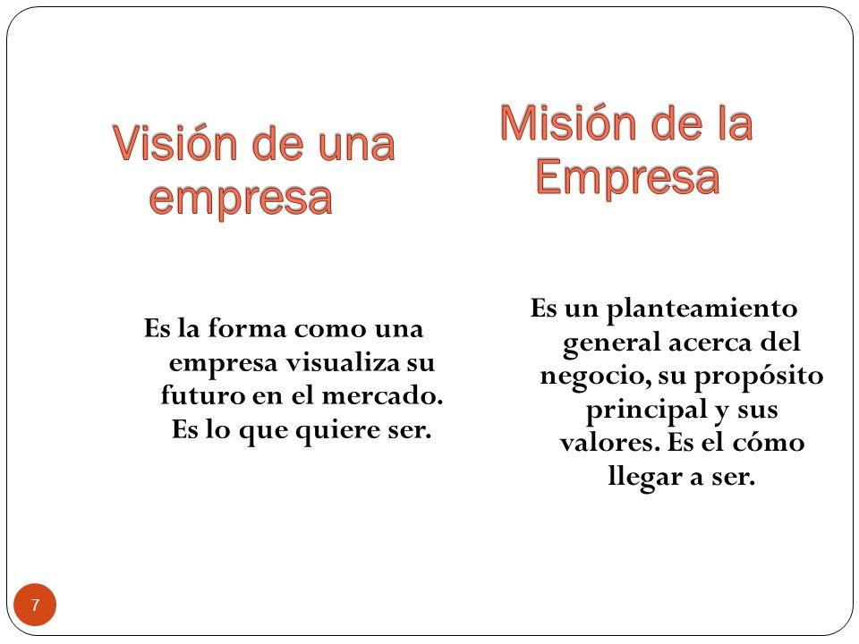 Misión de la Empresa Visión de una empresa