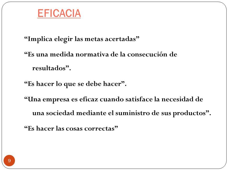 EFICACIA Es una medida normativa de la consecución de resultados .