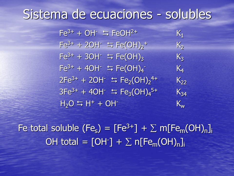 Sistema de ecuaciones - solubles