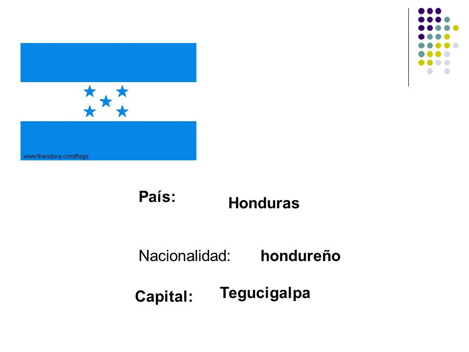 País: Honduras Nacionalidad: hondureño Tegucigalpa Capital: